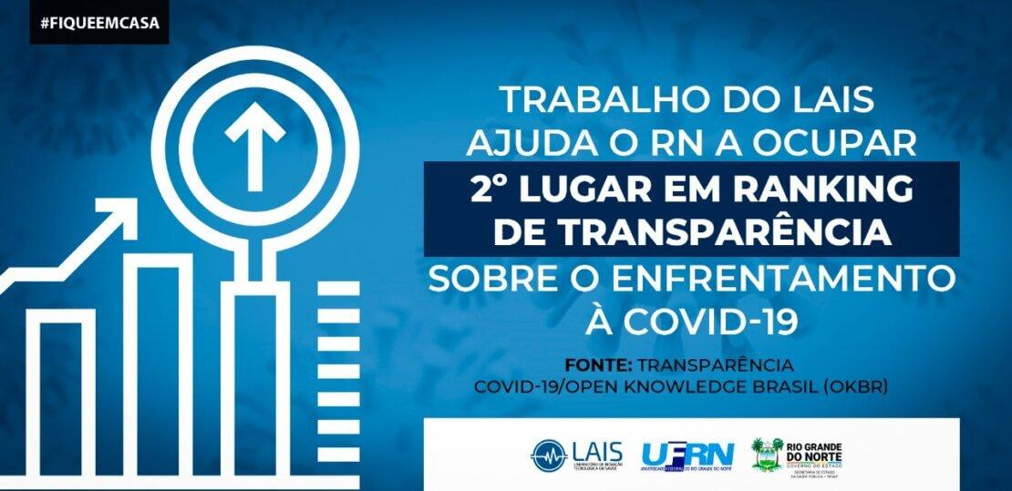 Ações do LAIS ajudam a colocar o RN em 2º lugar de ranking sobre transparência de ações contra a COVID-19